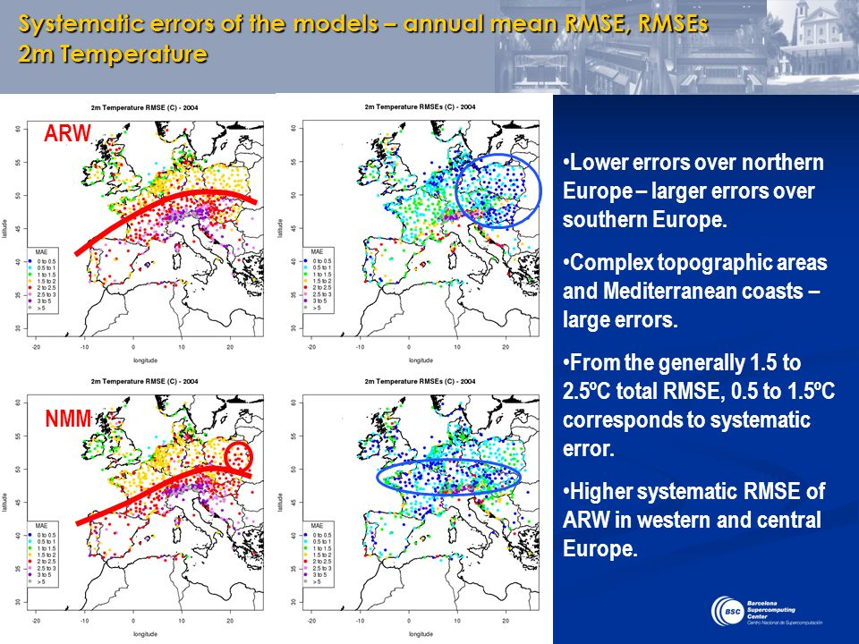 Systematic errors of the models – annual mean RMSE, RMSEs 2m Temperature ARW NMM Lower errors over northern Europe – larger errors over southern Europ