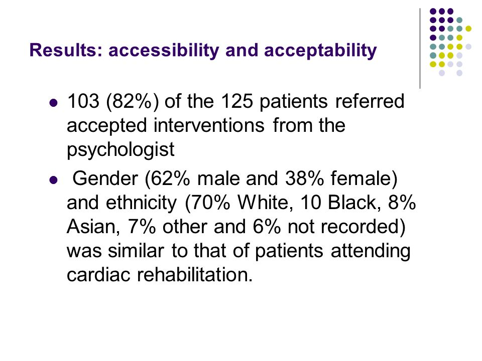 Results: accessibility and acceptability 103 (82%) of the 125 patients referred accepted interventions from the psychologist Gender (62% male and 38%