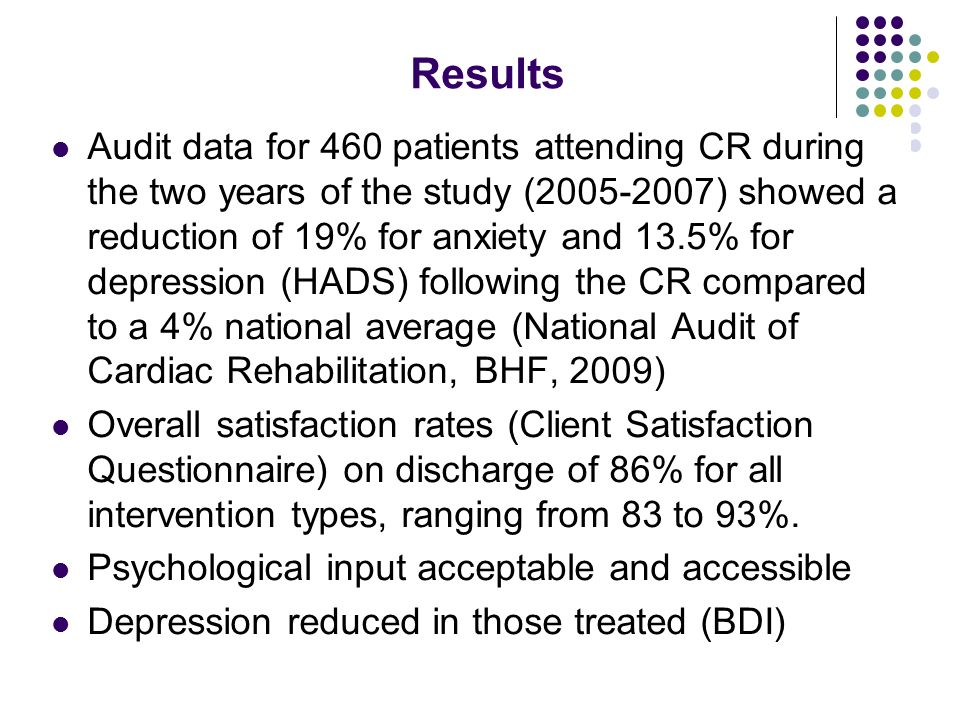 Results Audit data for 460 patients attending CR during the two years of the study (2005-2007) showed a reduction of 19% for anxiety and 13.5% for dep