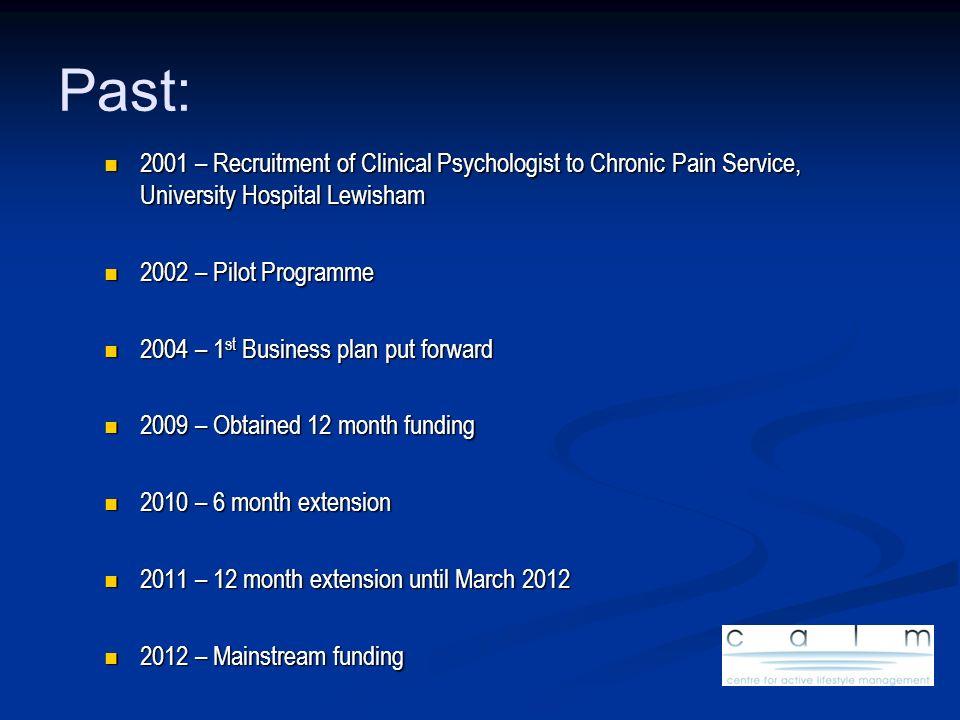 Past: 2001 – Recruitment of Clinical Psychologist to Chronic Pain Service, University Hospital Lewisham 2001 – Recruitment of Clinical Psychologist to