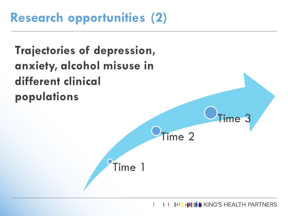 Trajectories of depression, anxiety, alcohol misuse in different clinical populations Time 1 Time 2 Time 3 Research opportunities (2)