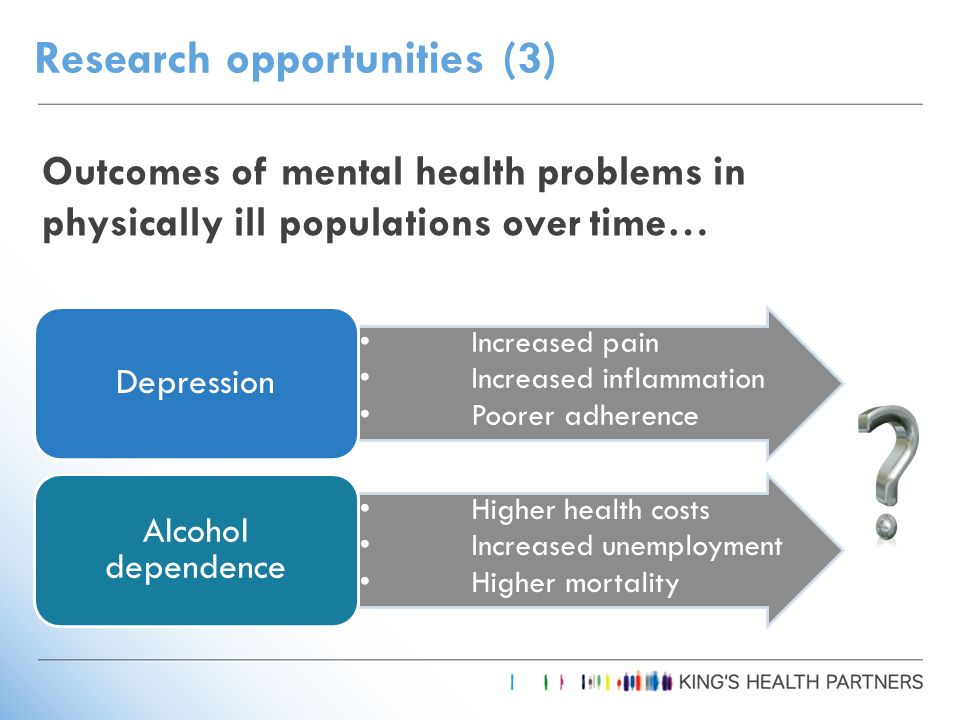 Research opportunities (3) Increased pain Increased inflammation Poorer adherence Depression Higher health costs Increased unemployment Higher mortality Alcohol dependence Outcomes of mental health problems in physically ill populations over time…