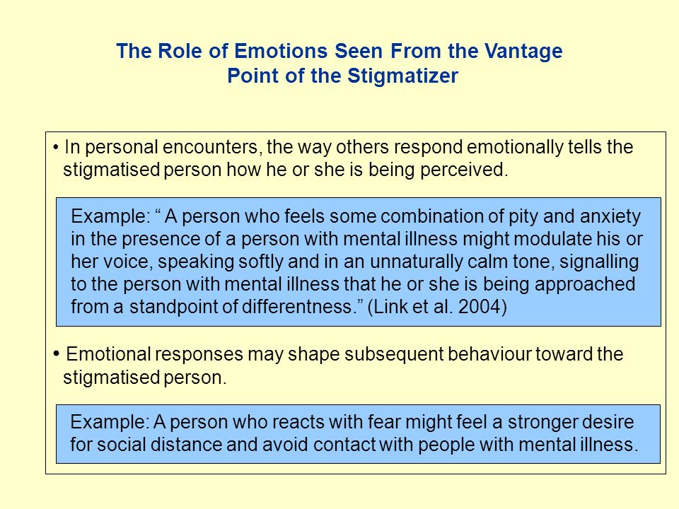 Emotional Reactions to People With Major Depression Population Study in Novosibirsk, 2002 % Positive Emotions FearAnger