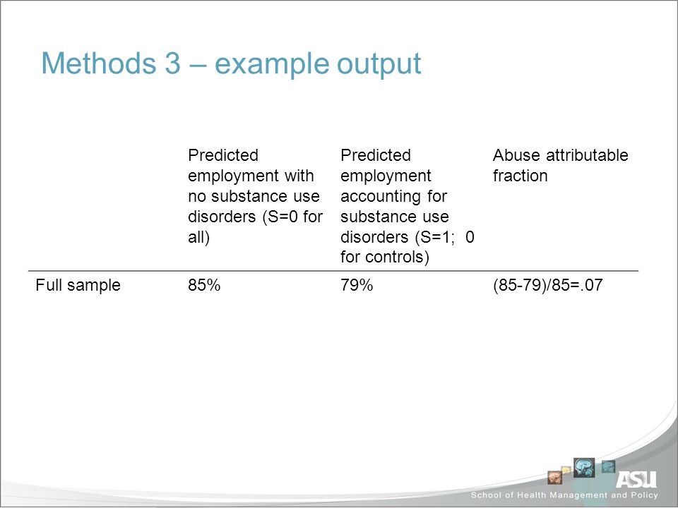Methods 3 – example output Predicted employment with no substance use disorders (S=0 for all) Predicted employment accounting for substance use disord