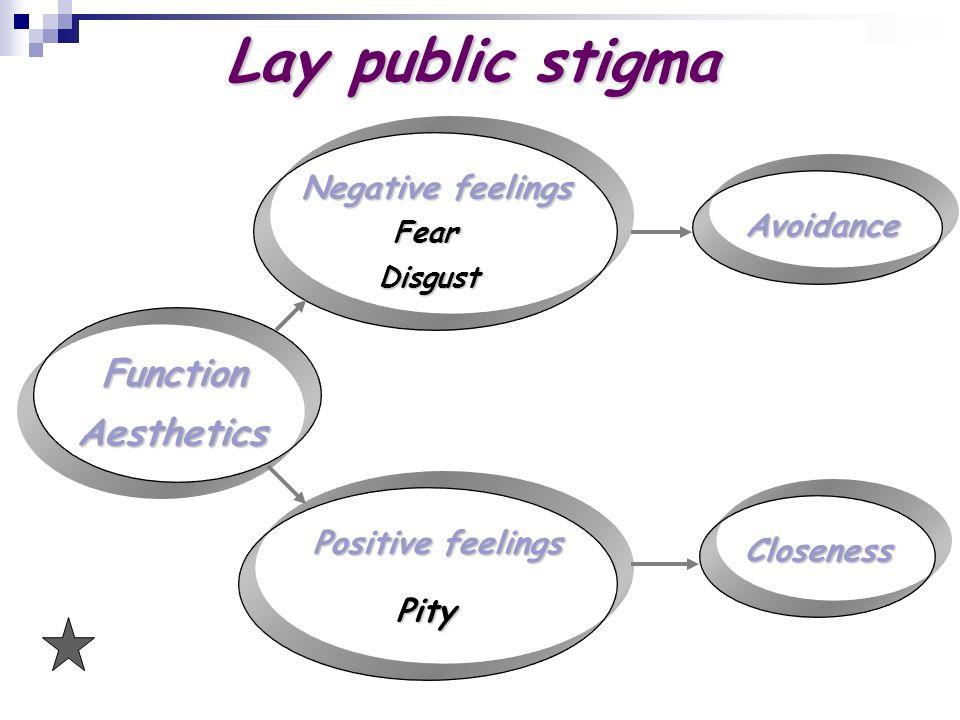 Function Negative feelings Fear Avoidance Positive feelings Pity Closeness Disgust Aesthetics Lay public stigma