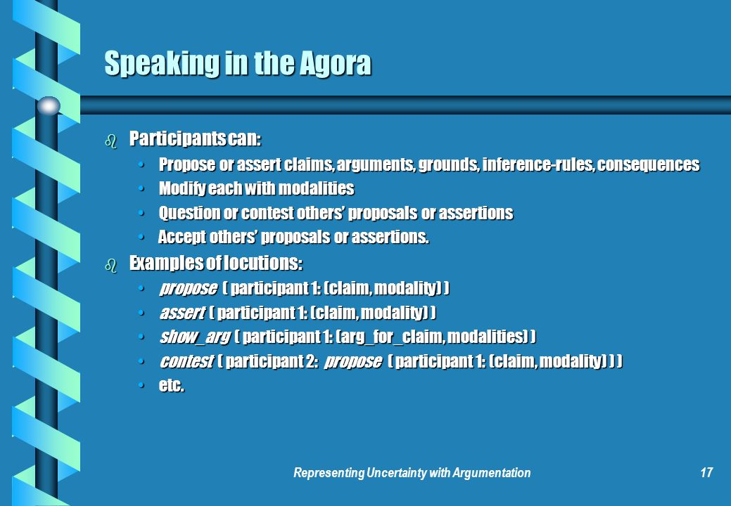 Representing Uncertainty with Argumentation17 Speaking in the Agora b Participants can: Propose or assert claims, arguments, grounds, inference-rules,