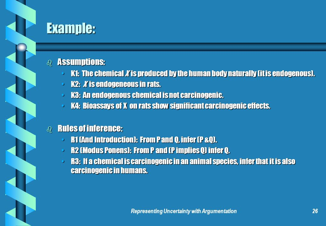 Representing Uncertainty with Argumentation26 Example: b Assumptions: K1: The chemical X is produced by the human body naturally (it is endogenous).K1
