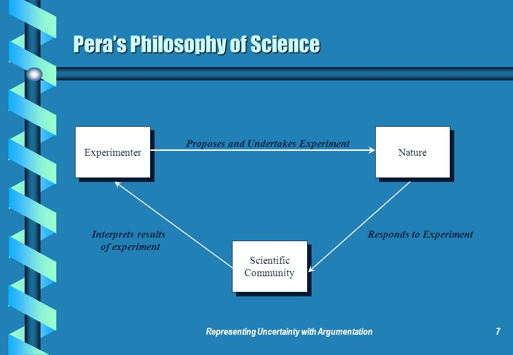 Representing Uncertainty with Argumentation7 Peras Philosophy of Science Experimenter Nature Scientific Community Scientific Community Proposes and Undertakes Experiment Interprets results of experiment Responds to Experiment