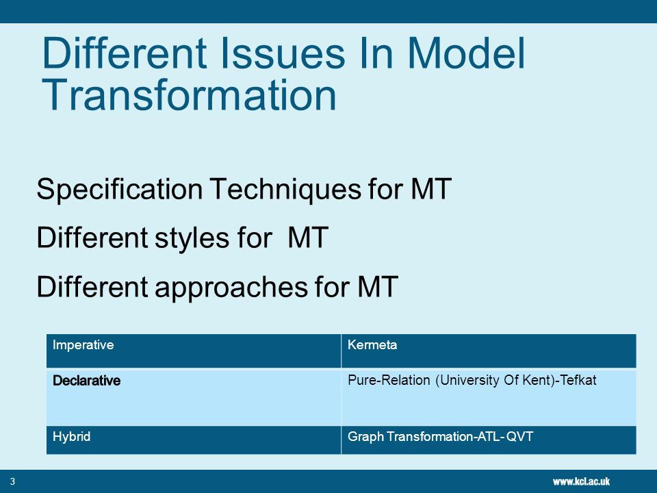 Different Issues In Model Transformation Specification Techniques for MT Different styles for MT Different approaches for MT 3 ImperativeKermeta Pure-