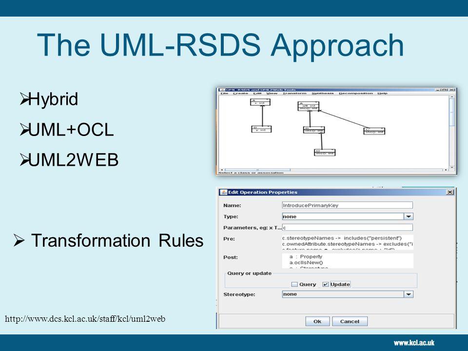 The UML-RSDS Approach Hybrid UML+OCL UML2WEB Transformation Rules http://www.dcs.kcl.ac.uk/staff/kcl/uml2web