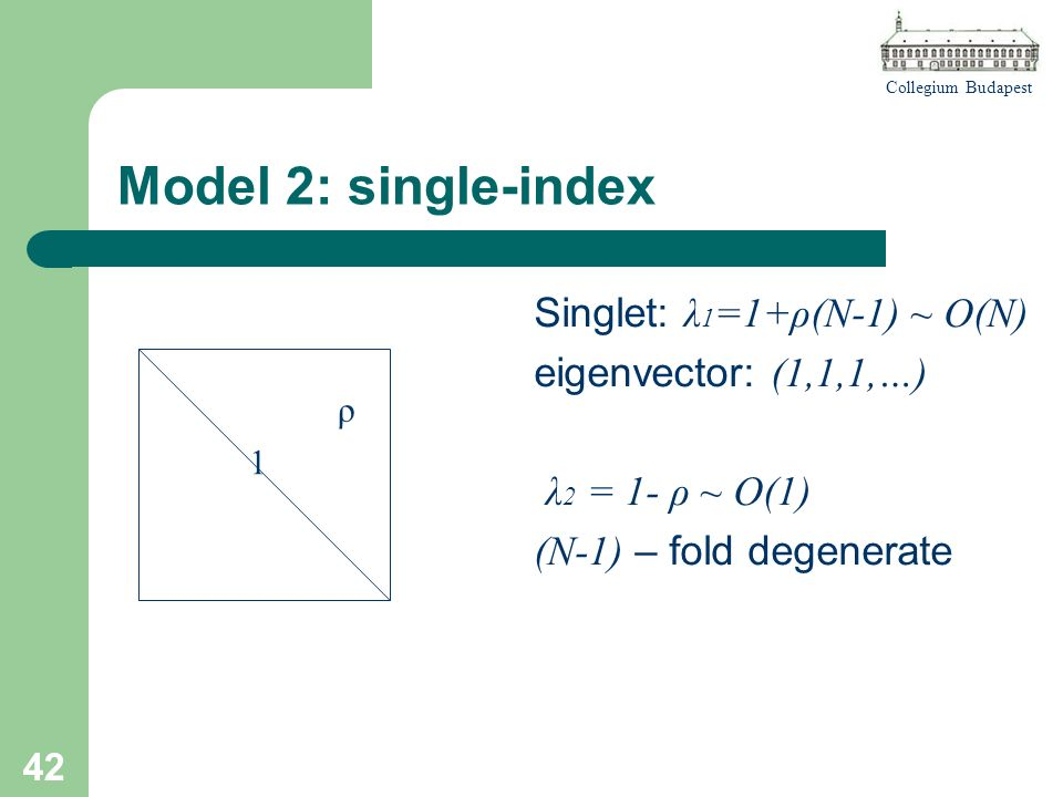 Collegium Budapest 42 Model 2: single-index Singlet: λ 1 =1+ρ(N-1) ~ O(N) eigenvector: (1,1,1,…) λ 2 = 1- ρ ~ O(1) (N-1) – fold degenerate ρ 1