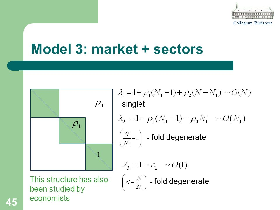 Collegium Budapest 45 Model 3: market + sectors This structure has also been studied by economists 1 singlet - fold degenerate
