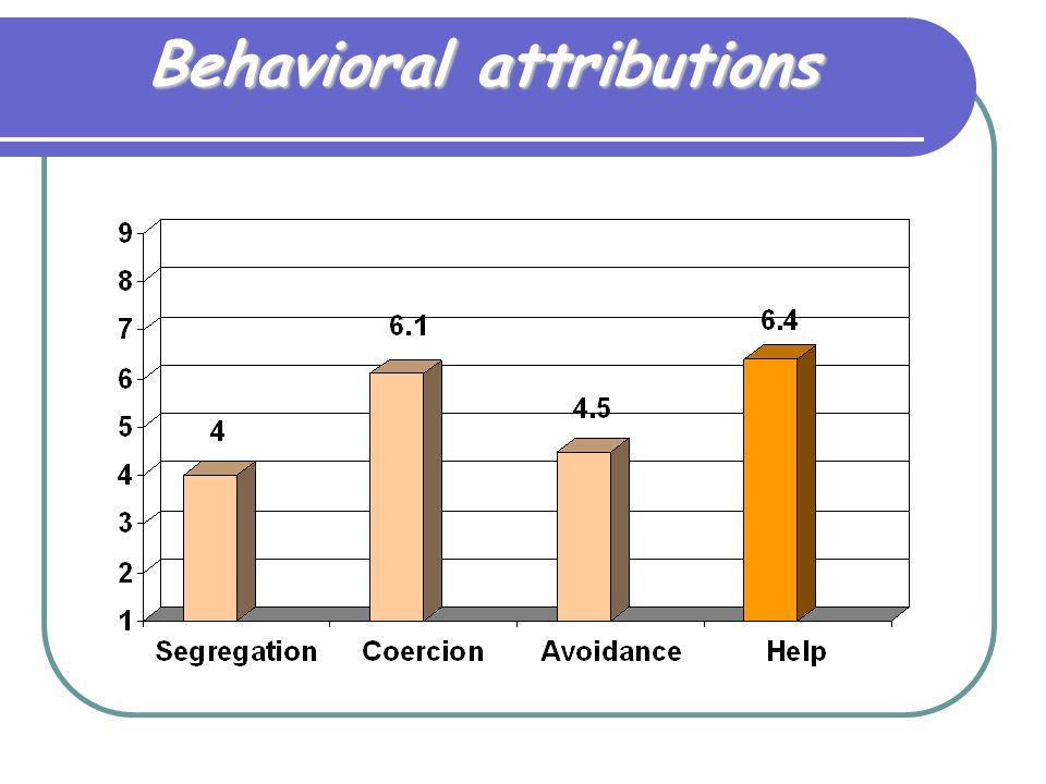 Behavioral attributions