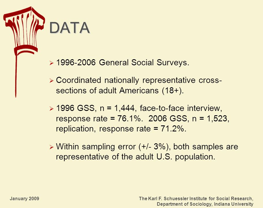 January 2009 The Karl F. Schuessler Institute for Social Research, Department of Sociology, Indiana University DATA 1996-2006 General Social Surveys.