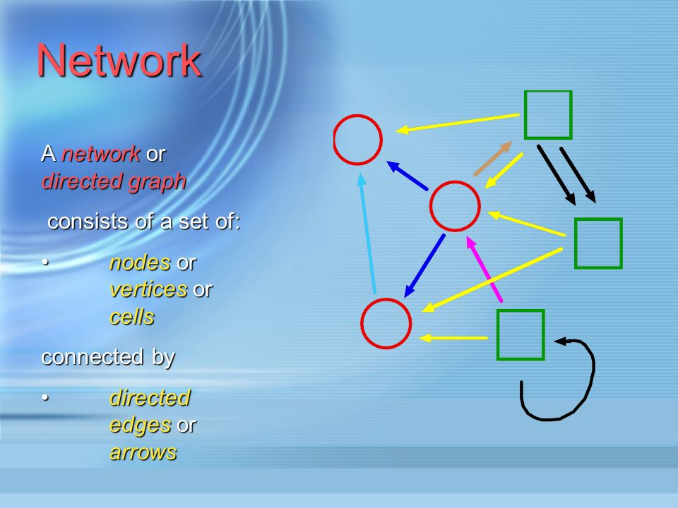 Dynamics of Networks 2 Synchrony & Balanced Colourings Ian Stewart Mathematics Institute University of Warwick Ian Stewart Mathematics Institute Unive