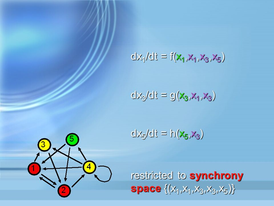dx 1 /dt = f(x 1,x 1,x 3,x 5 ) dx 3 /dt = g(x 3,x 1,x 3 ) dx 5 /dt = h(x 5,x 3 ) restricted equations