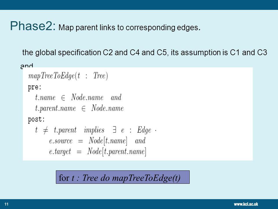 Phase2: Map parent links to corresponding edges.