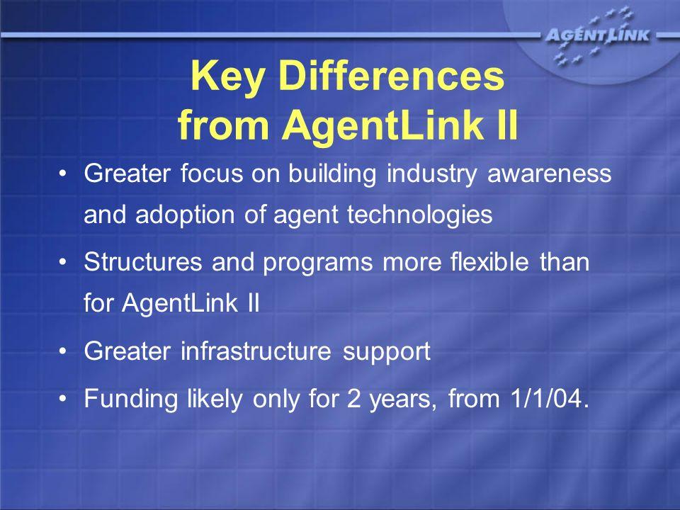 The Agent Portal www.AgentLink.org