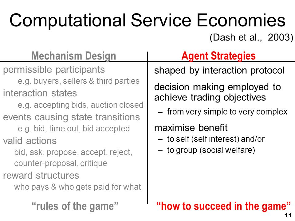 11 Computational Service Economies shaped by interaction protocol decision making employed to achieve trading objectives –from very simple to very complex maximise benefit –to self (self interest) and/or –to group (social welfare) Mechanism Design rules of the gamehow to succeed in the game Agent Strategies (Dash et al., 2003) permissible participants e.g.