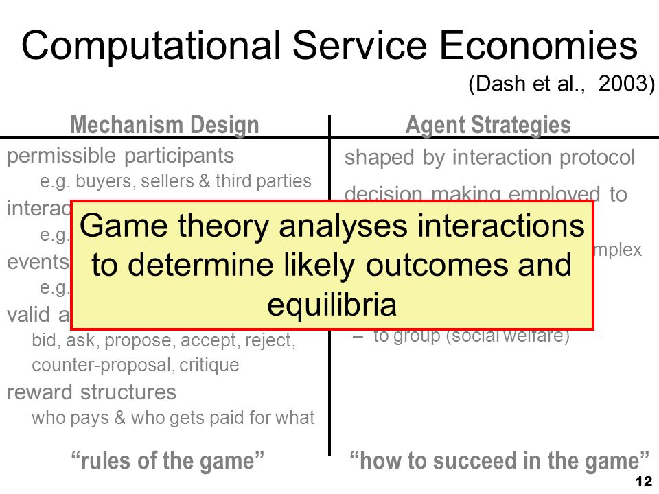 12 Computational Service Economies shaped by interaction protocol decision making employed to achieve trading objectives –from very simple to very complex maximise benefit –to self (self interest) and/or –to group (social welfare) Mechanism Design rules of the gamehow to succeed in the game Agent Strategies (Dash et al., 2003) permissible participants e.g.