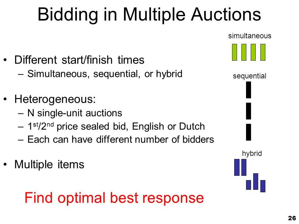 26 Bidding in Multiple Auctions Different start/finish times –Simultaneous, sequential, or hybrid Heterogeneous: –N single-unit auctions –1 st /2 nd price sealed bid, English or Dutch –Each can have different number of bidders Multiple items Find optimal best response simultaneous sequential hybrid