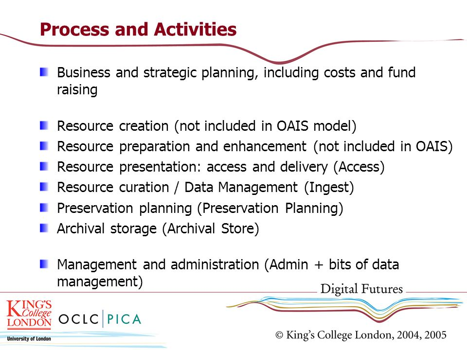 Process and Activities Business and strategic planning, including costs and fund raising Resource creation (not included in OAIS model) Resource preparation and enhancement (not included in OAIS) Resource presentation: access and delivery (Access) Resource curation / Data Management (Ingest) Preservation planning (Preservation Planning) Archival storage (Archival Store) Management and administration (Admin + bits of data management)