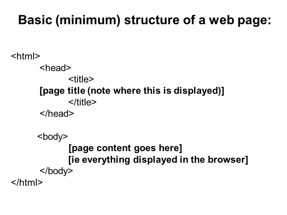 Basic (minimum) structure of a web page: [page title (note where this is displayed)] [page content goes here] [ie everything displayed in the browser]