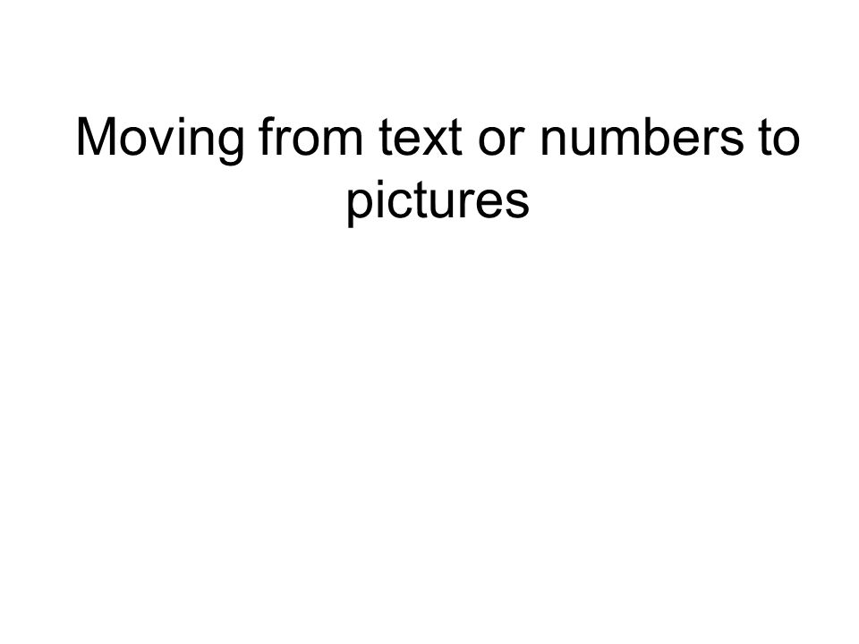 Moving from text or numbers to pictures