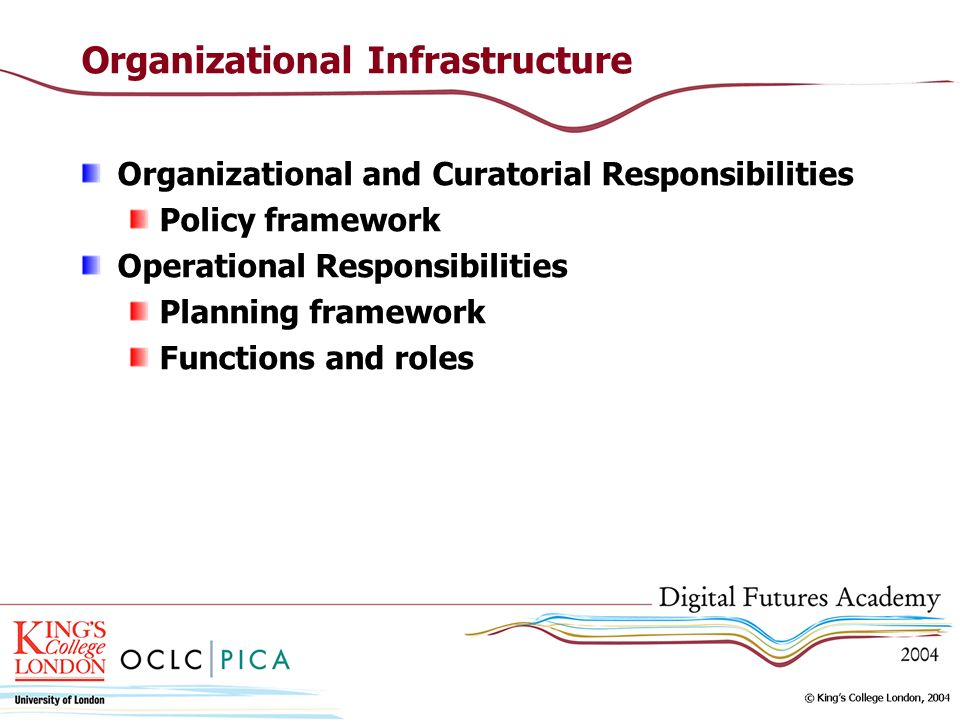 Organizational Infrastructure Organizational and Curatorial Responsibilities Policy framework Operational Responsibilities Planning framework Function