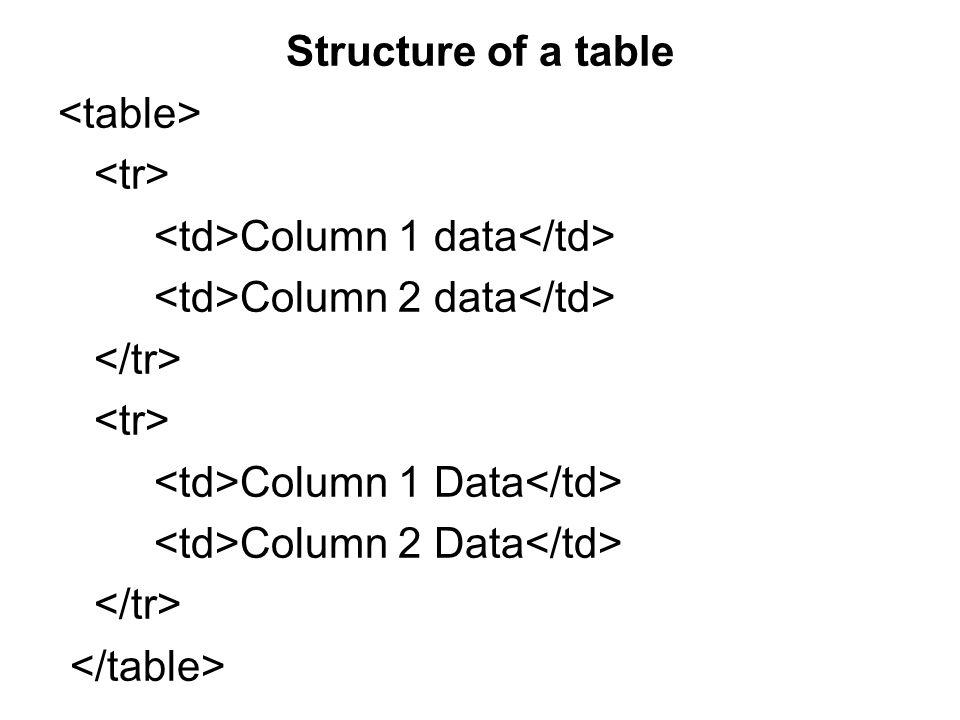 Structure of a table Column 1 data Column 2 data Column 1 Data Column 2 Data