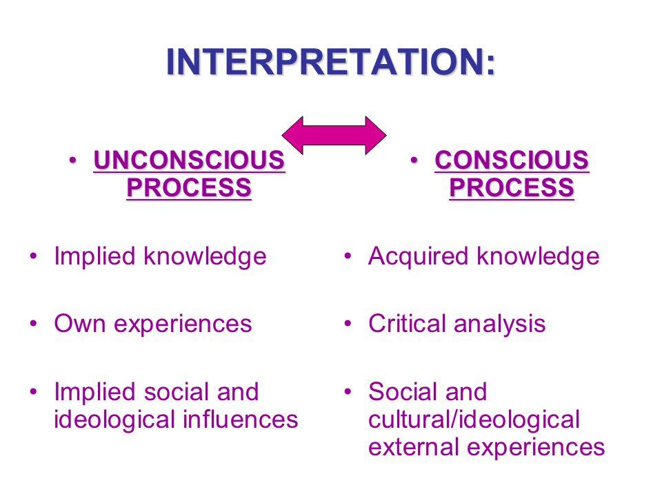 INTERPRETATION: UNCONSCIOUS PROCESSUNCONSCIOUS PROCESS Implied knowledge Own experiences Implied social and ideological influences CONSCIOUS PROCESSCO