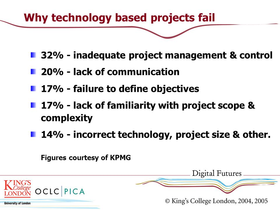 Why technology based projects fail 32% - inadequate project management & control 20% - lack of communication 17% - failure to define objectives 17% - lack of familiarity with project scope & complexity 14% - incorrect technology, project size & other.