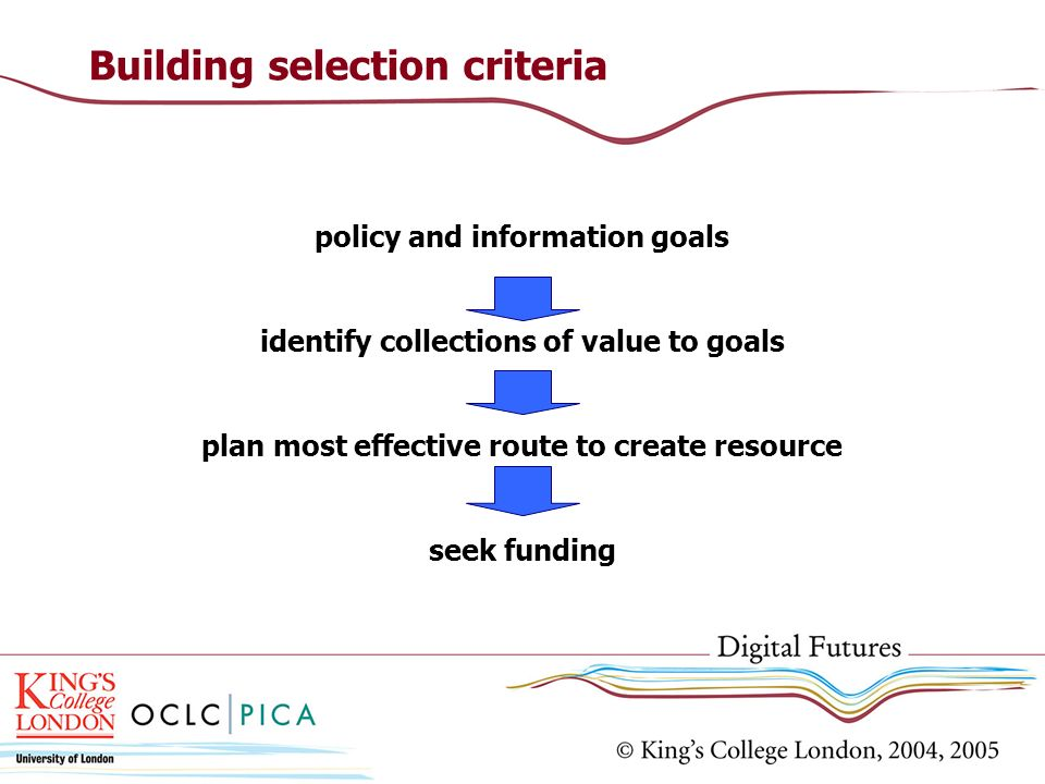 Building selection criteria policy and information goals identify collections of value to goals plan most effective route to create resource seek fund
