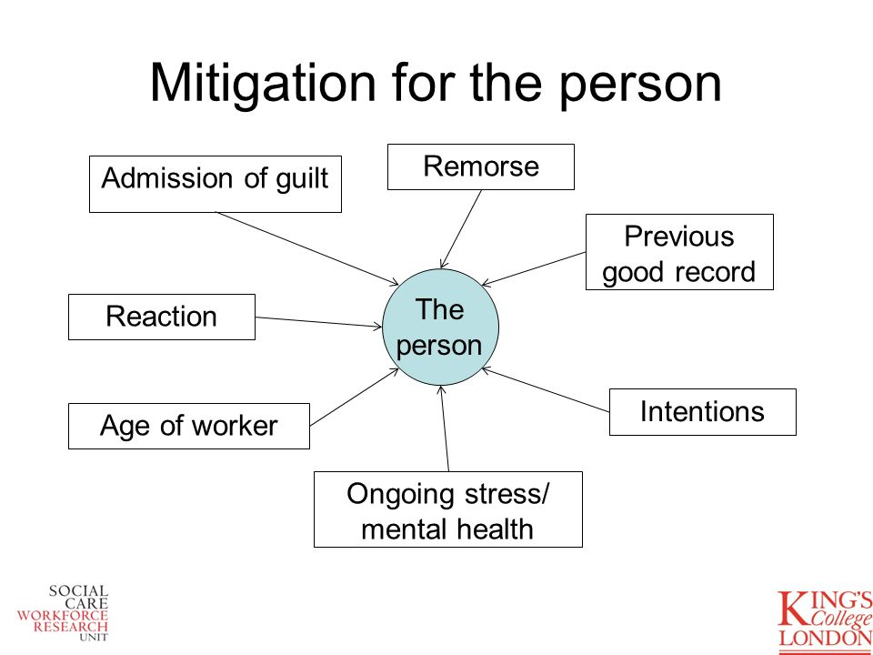Mitigation for the person The person Admission of guilt Remorse Reaction Age of worker Intentions Previous good record Ongoing stress/ mental health