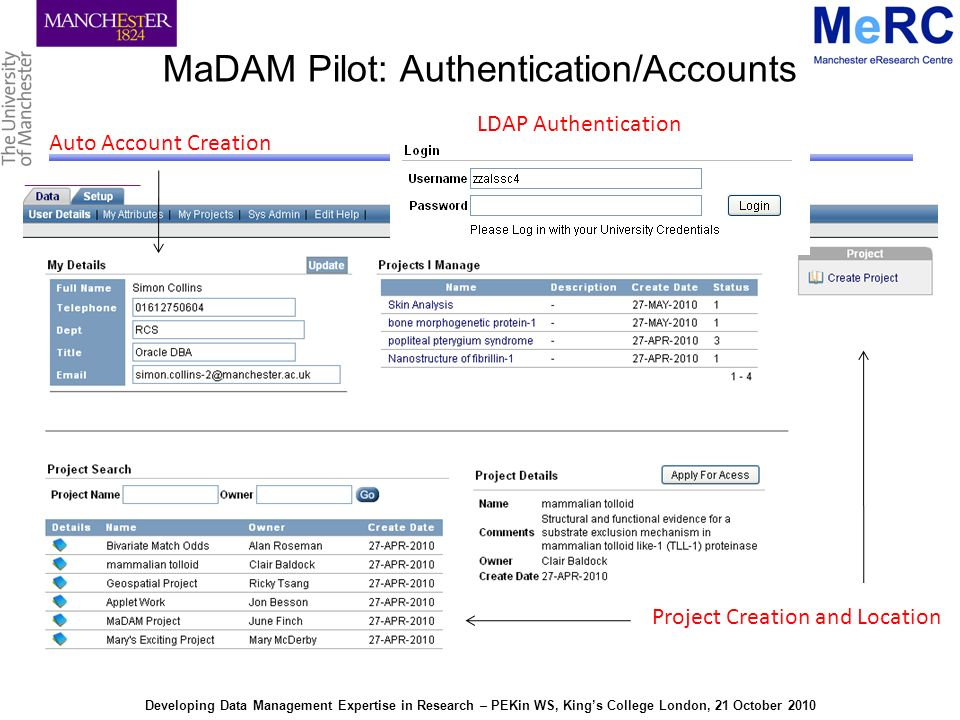Developing Data Management Expertise in Research – PEKin WS, Kings College London, 21 October 2010 MaDAM Pilot: Authentication/Accounts LDAP Authentication Auto Account Creation Project Creation and Location