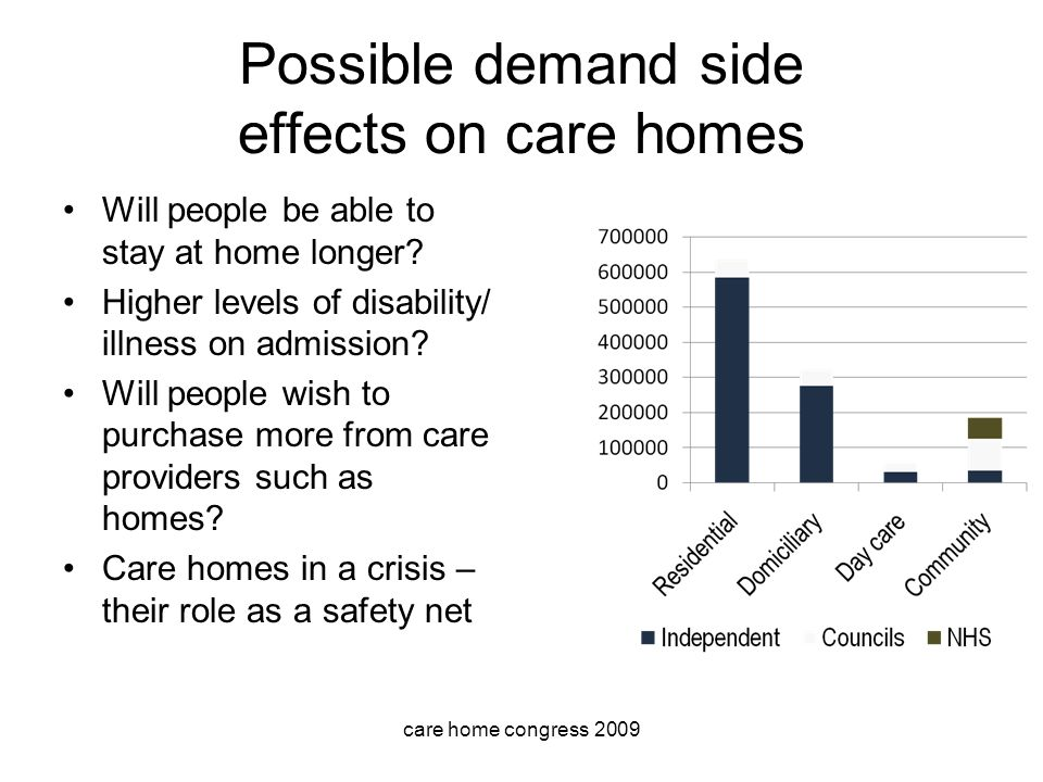 care home congress 2009 Possible demand side effects on care homes Will people be able to stay at home longer.