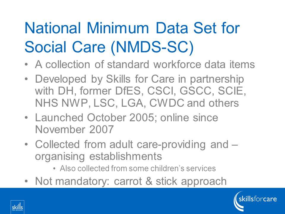 Organisational data items Establishment name, address etc.