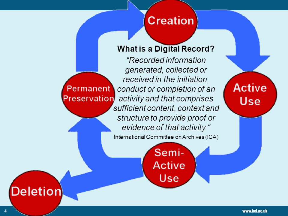 5 New archiving challenges Changing state of digital information: Changing notion of what constitutes a record of business: Core business: student information, committees, estates, etc.