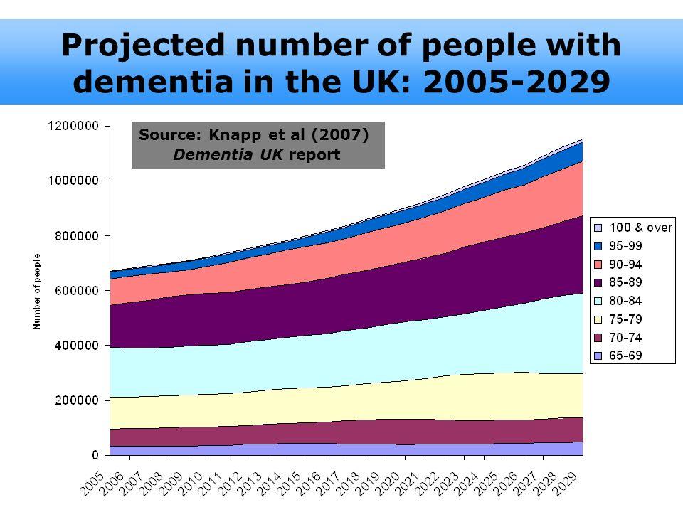 Projected number of people with dementia in the UK: 2005-2029 Source: Knapp et al (2007) Dementia UK report
