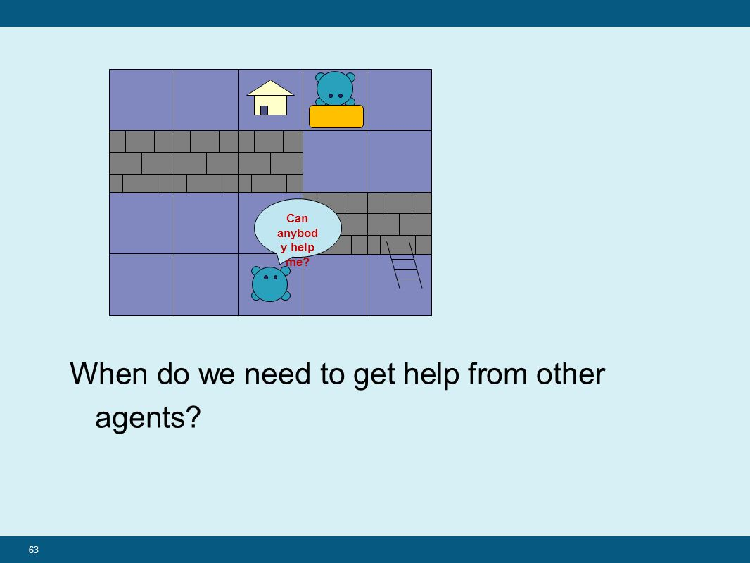 63 Can anybod y help me When do we need to get help from other agents