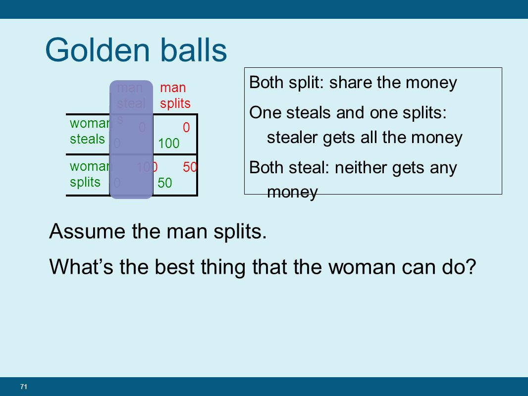 71 Golden balls woman steals man steal s 0 100 0 100 50 man splits woman splits Both split: share the money One steals and one splits: stealer gets all the money Both steal: neither gets any money Assume the man splits.