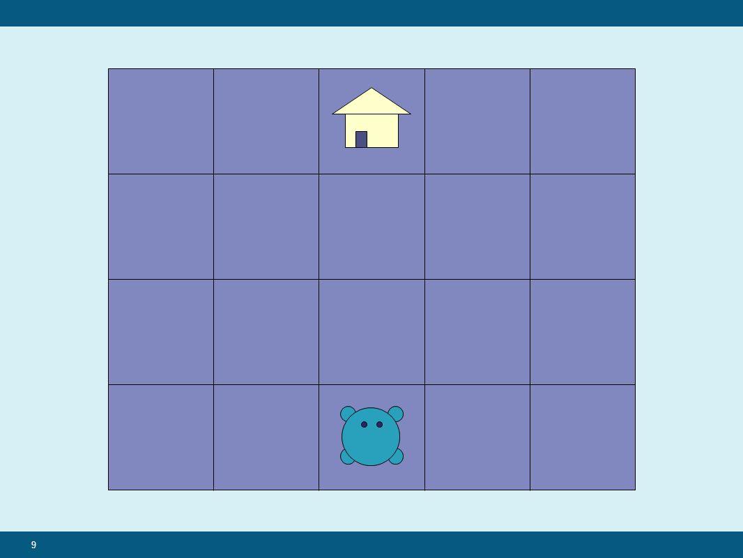40 A BC D E 1 2 3 4 Goal: get home Knowledge: { Home is at C1 I am at D1 Obstacle at D3, B2, C2, A2 No obstacle at B4, C4, D4, B3, C3, D2, A3, A4, E3, E4, E2, D1, E1 } 1 2 3 4