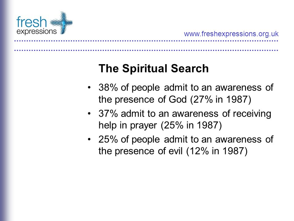 www.freshexpressions.org.uk The Spiritual Search 38% of people admit to an awareness of the presence of God (27% in 1987) 37% admit to an awareness of receiving help in prayer (25% in 1987) 25% of people admit to an awareness of the presence of evil (12% in 1987)