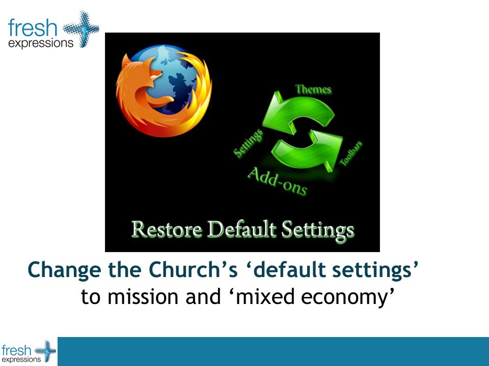 Change the Churchs default settings to mission and mixed economy