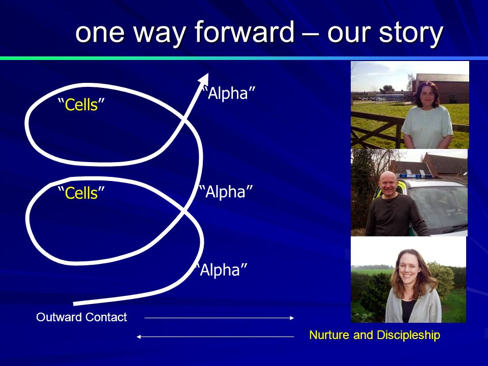 one way forward – our story Alpha Cells Outward Contact Nurture and Discipleship