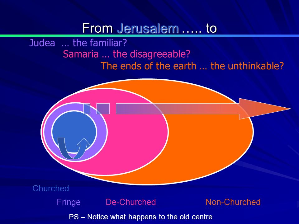 The ends of the earth … the unthinkable.Non-Churched Samaria … the disagreeable.