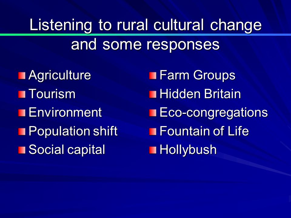 Listening to rural cultural change and some responses AgricultureTourismEnvironment Population shift Social capital Farm Groups Hidden Britain Eco-congregations Fountain of Life Hollybush