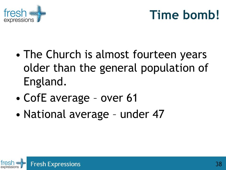 Fresh Expressions38 Time bomb! The Church is almost fourteen years older than the general population of England. CofE average – over 61 National avera