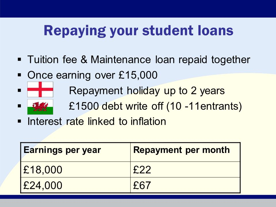 Repaying your student loans Tuition fee & Maintenance loan repaid together Once earning over £15,000 Repayment holiday up to 2 years £1500 debt write off (10 -11entrants) Interest rate linked to inflation Earnings per yearRepayment per month £18,000£22 £24,000£67