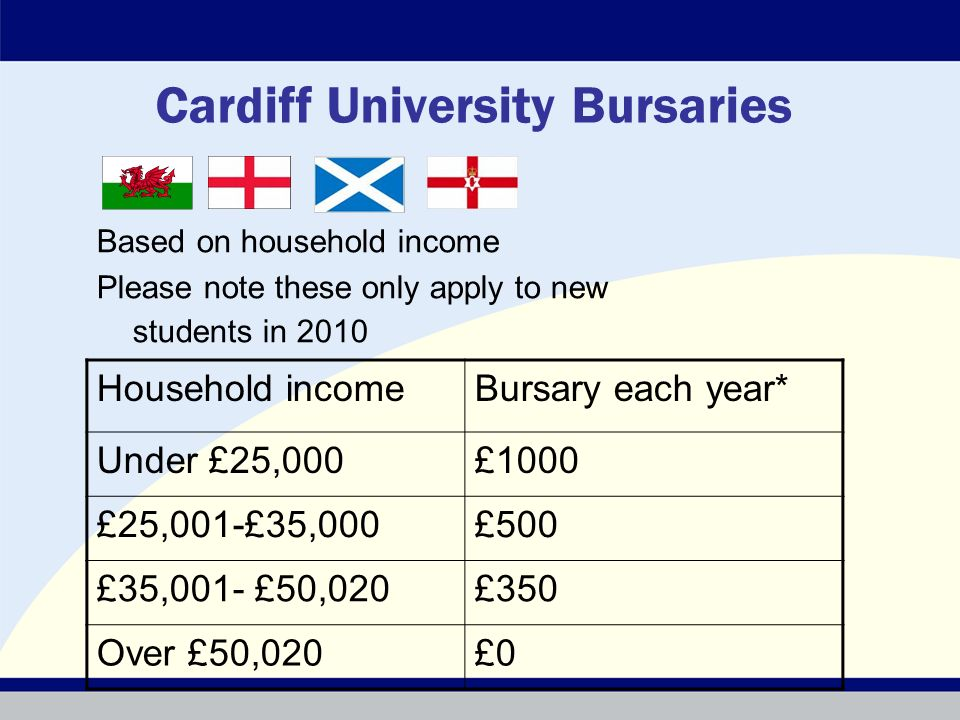 Cardiff University Bursaries Based on household income Please note these only apply to new students in 2010 Household incomeBursary each year* Under £